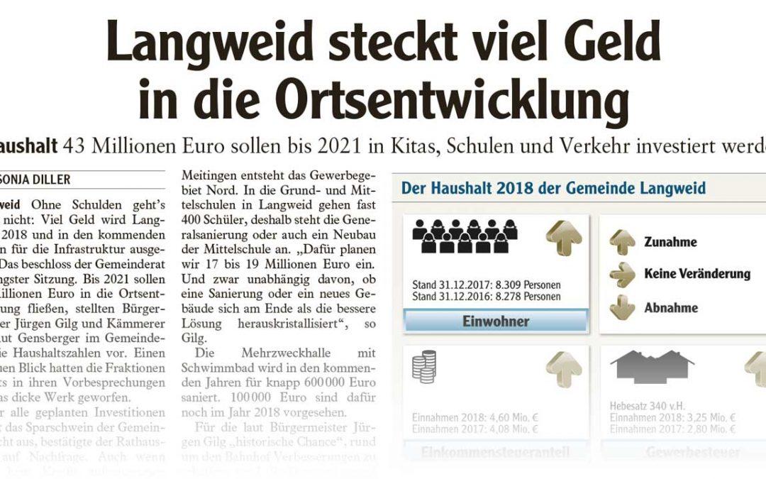 Bildung, Betreuung, Verkehr – Langweid investiert 43 Mio. €