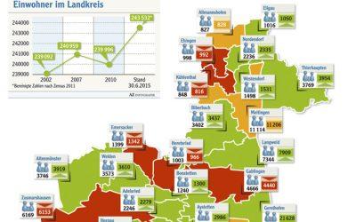 Bevölkerung im Augsburger Umland Wächst